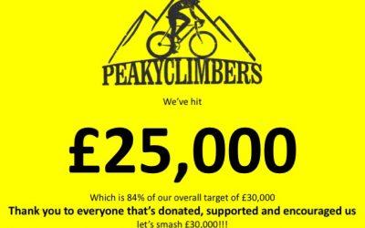 £25,000 Achieved!!