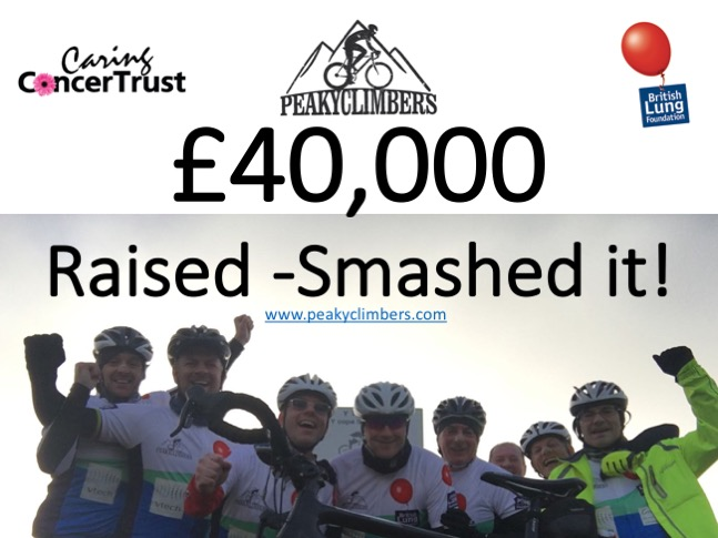 £40,000 Raised – Incredible!!!