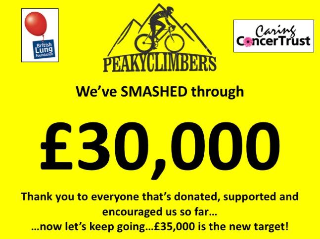 £30,000 SMASHED!